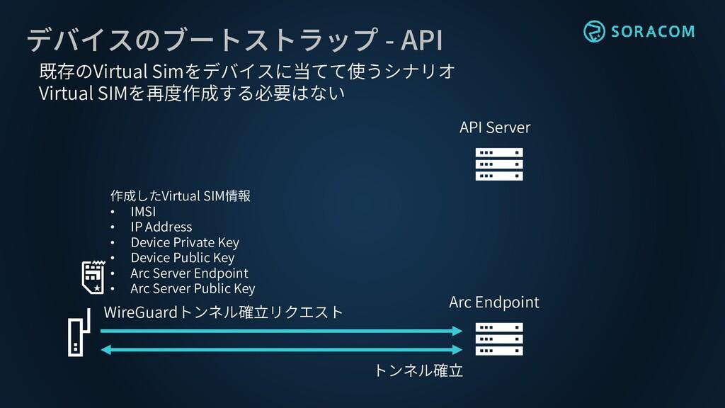 デバイスのブートストラップ - API API Server Arc Endpoint 既存の...