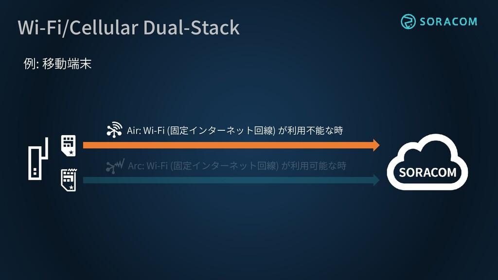 Wi-Fi/Cellular Dual-Stack 例: 移動端末 Air: Wi-Fi (固...