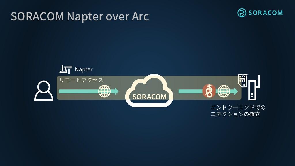 SORACOM Napter over Arc Napter リモートアクセス エンドツーエン...