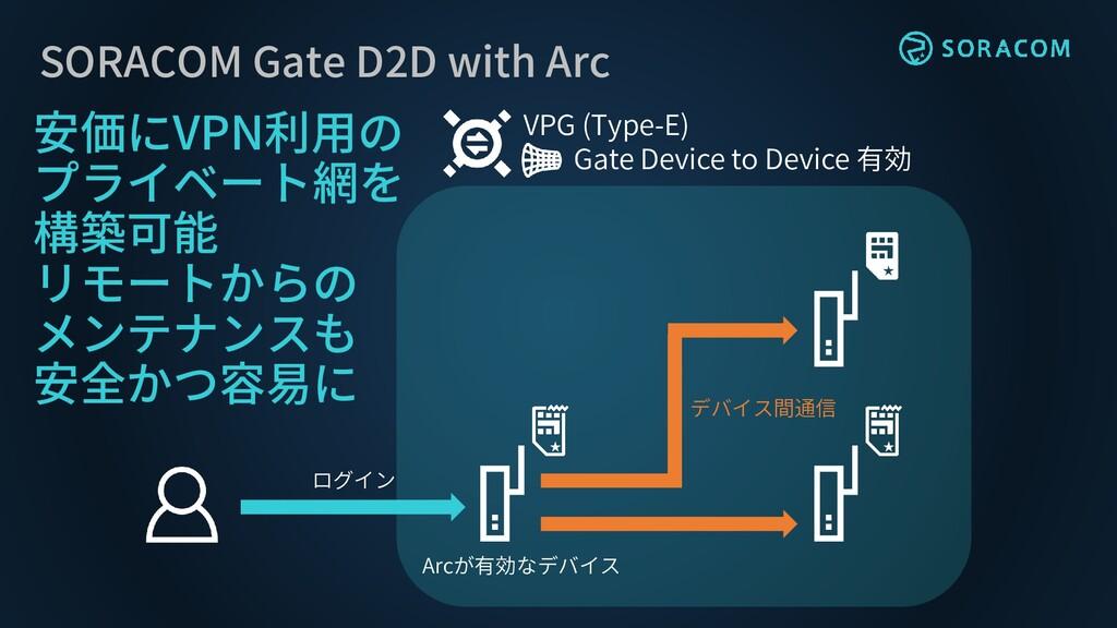 SORACOM Gate D2D with Arc VPG (Type-E) Gate Dev...