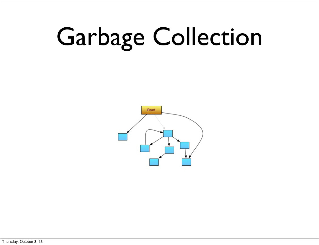 Garbage Collection Thursday, October 3, 13