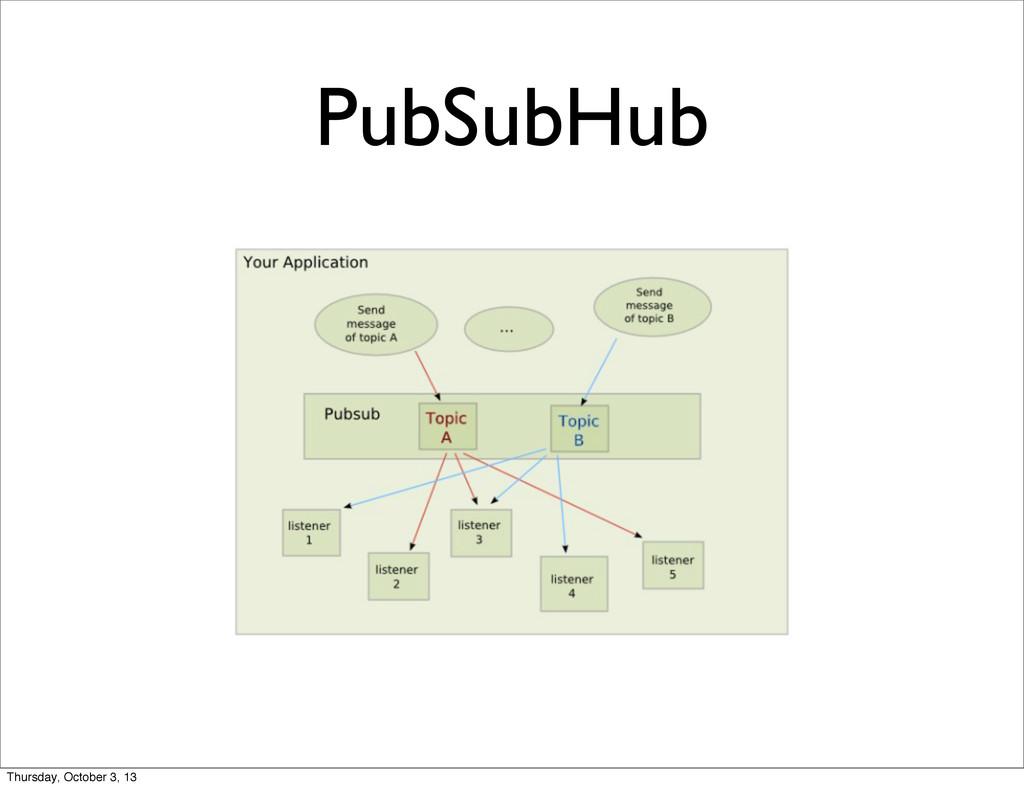 PubSubHub Thursday, October 3, 13