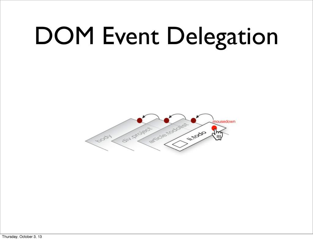 DOM Event Delegation Thursday, October 3, 13