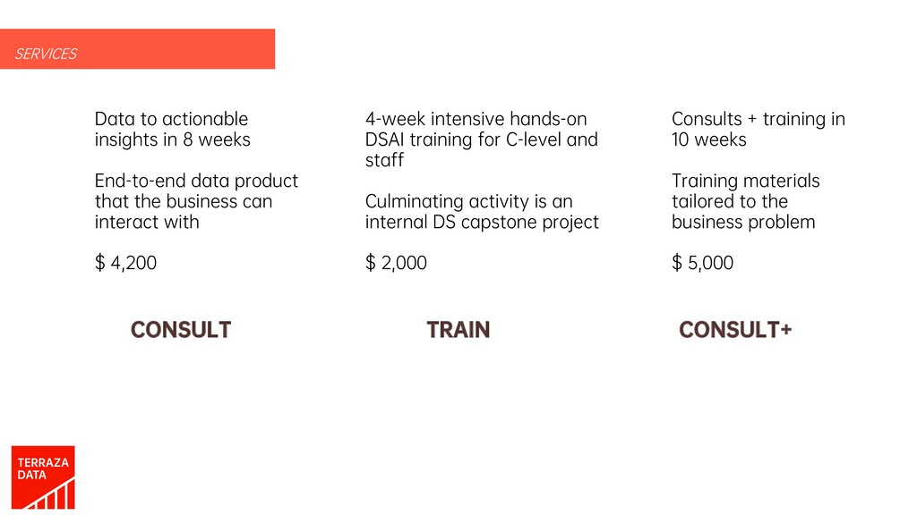 SERVICES CONSULT TRAIN CONSULT+ Data to actiona...
