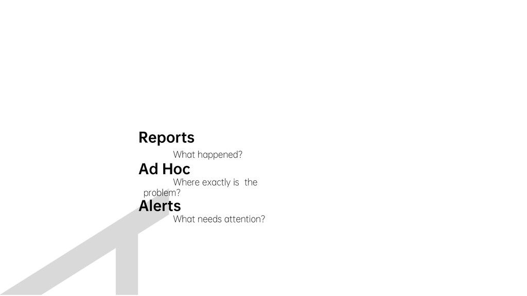 Reports What happened? Ad Hoc Where exactly is ...