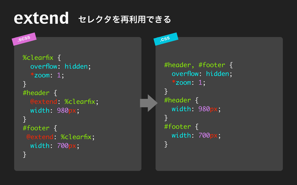 .scss .css extend ηϨΫλΛ࠶ར༻Ͱ͖Δ %clearfix { overflo...