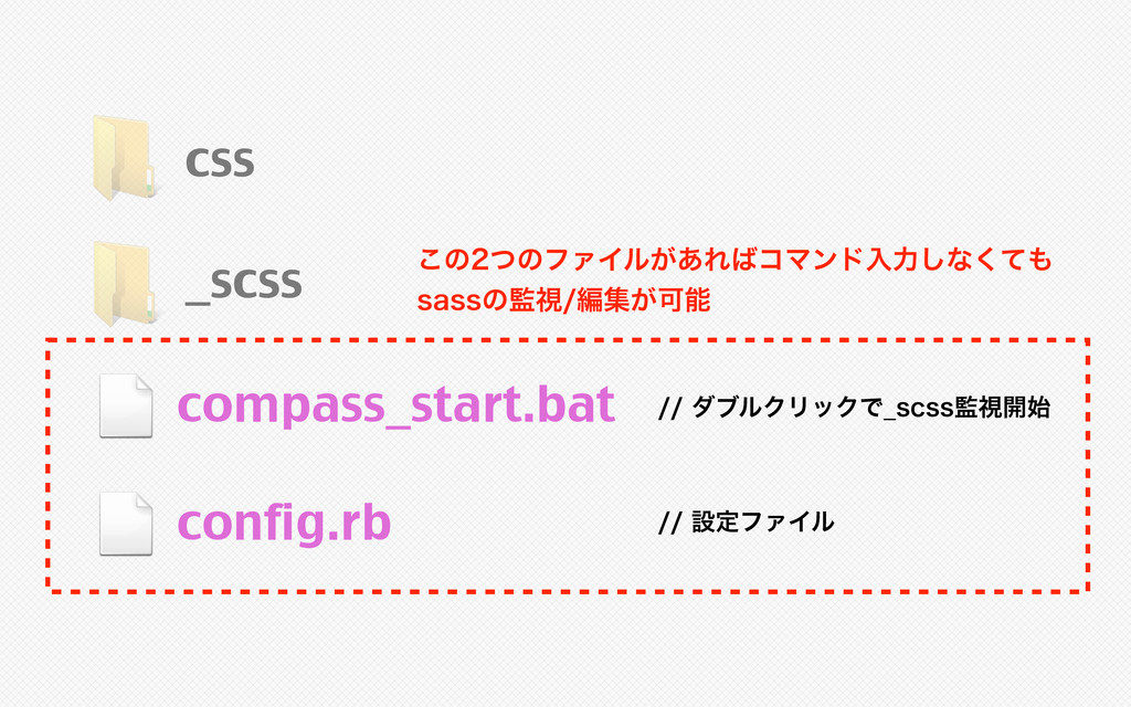 css _scss compass_start.bat config.rb μϒϧΫϦο...