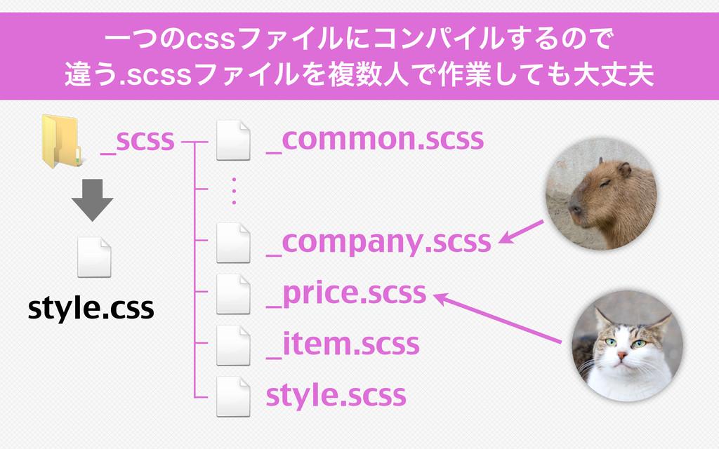 DBTF QW Q css _scss _common.scss _compa...