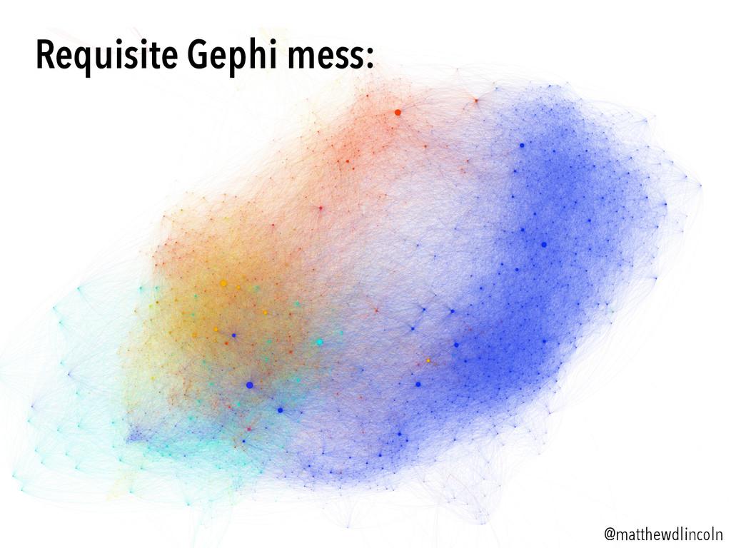 @matthewdlincoln Requisite Gephi mess: