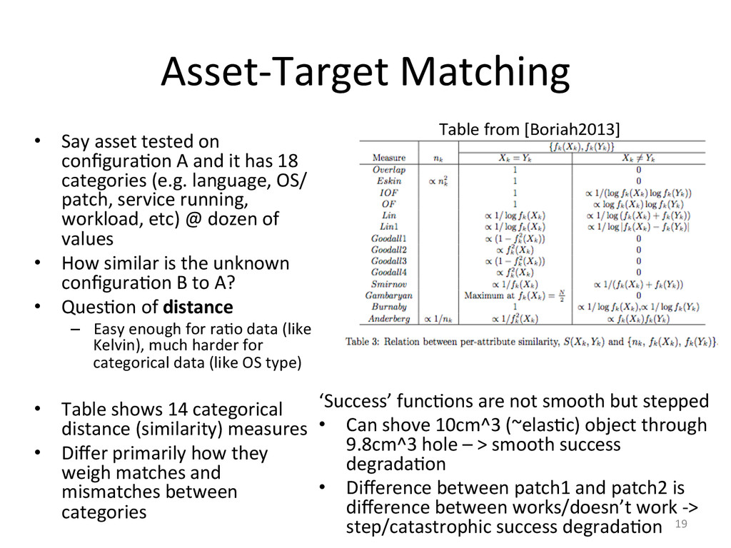 Asset-­‐Target	