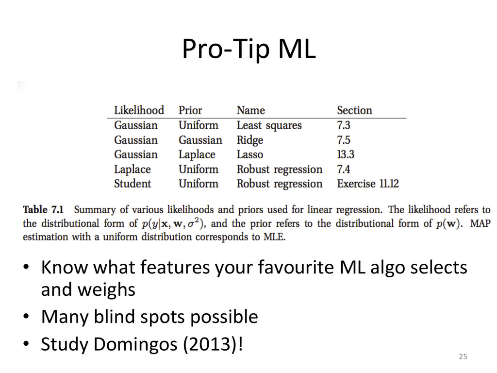 Pro-­‐Tip	
