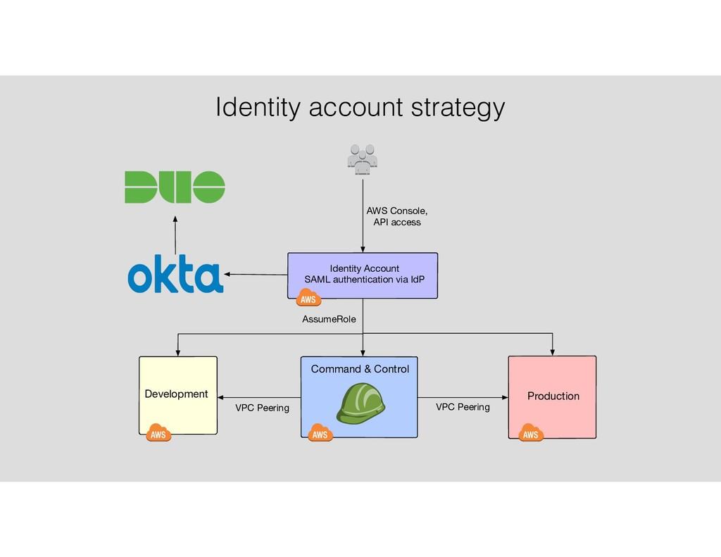 Identity account strategy VPC Peering Productio...