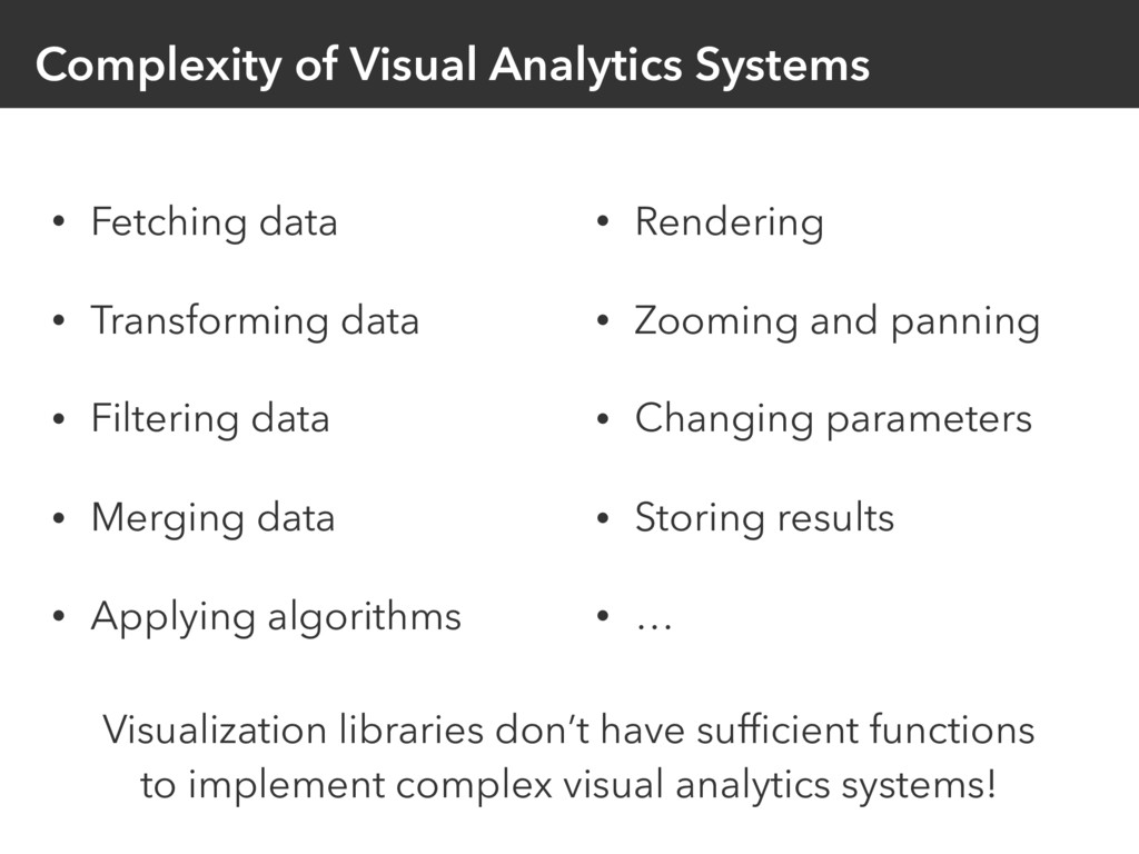 Complexity of Visual Analytics Systems • Fetchi...
