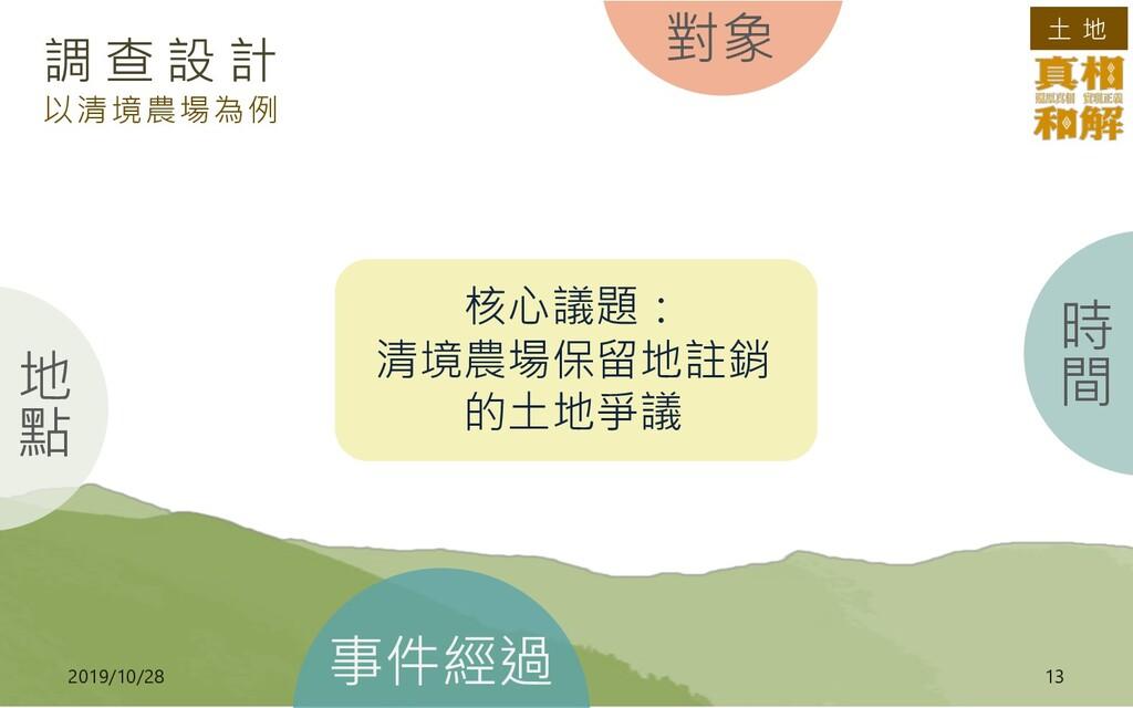 土 地 2019/10/28 13 調 查 設 計 以清境農場為例 核心議題: 清境農場保留地...