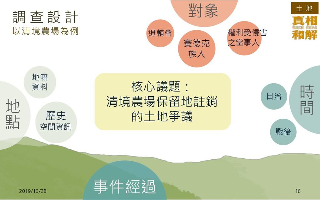 土 地 2019/10/28 16 調 查 設 計 以清境農場為例 退輔會 賽德克 族人 日治...