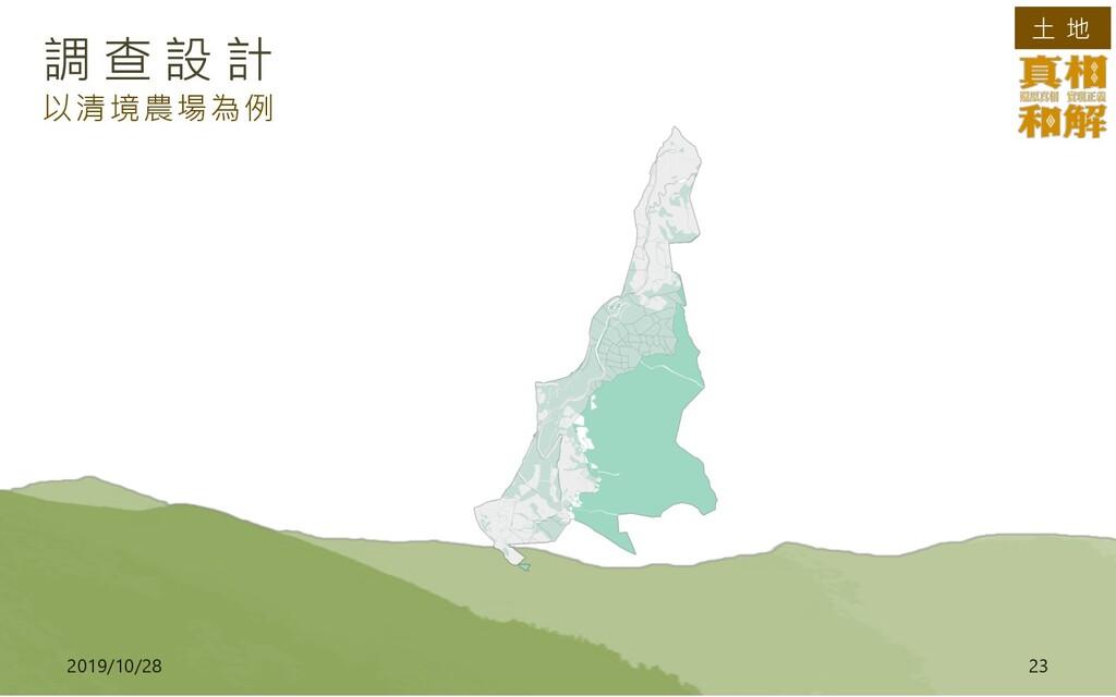 土 地 2019/10/28 23 調 查 設 計 以清境農場為例