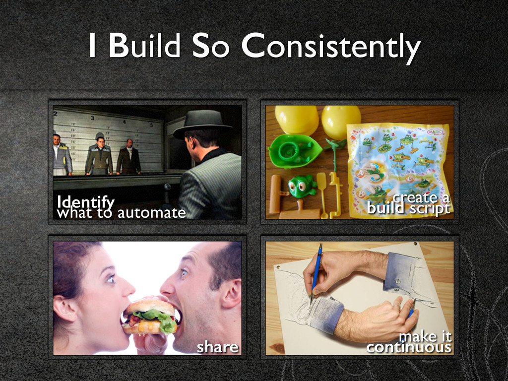 I Build So Consistently share Identify 	 