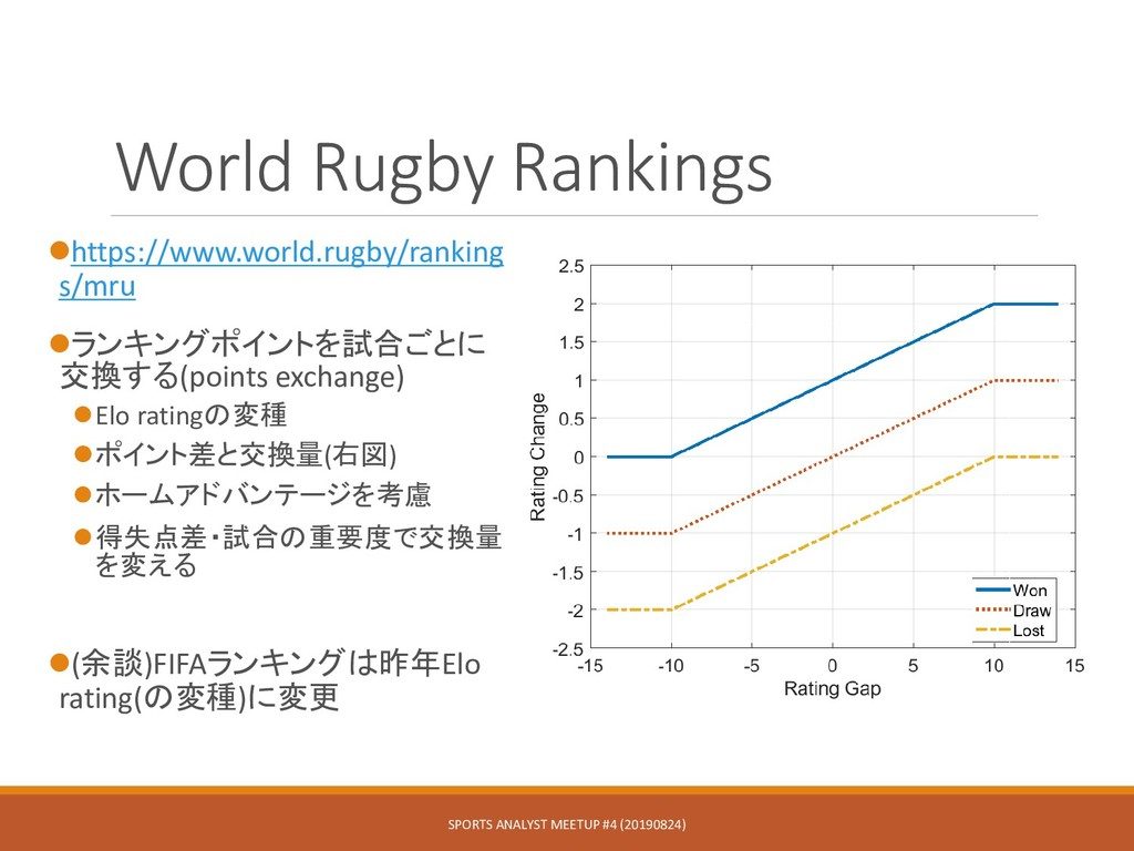 World Rugby Rankings https://www.world.rugby/r...