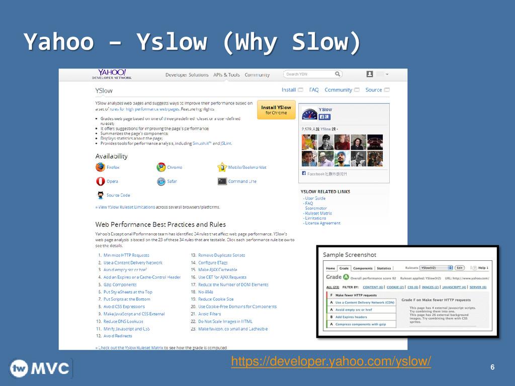 Yahoo – Yslow (Why Slow) 6 https://developer.ya...