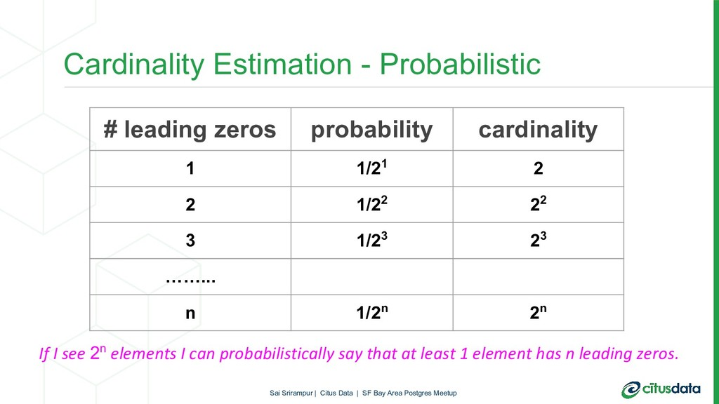Cardinality Estimation - Probabilistic If I see...