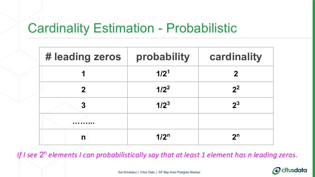 Cardinality Estimation - Probabilistic If I see...