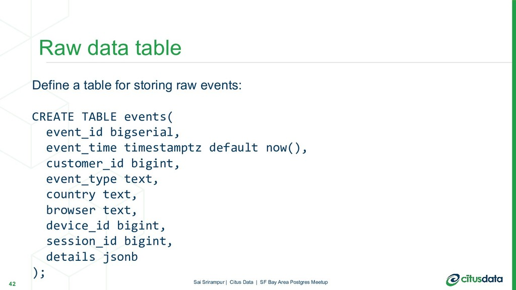 Define a table for storing raw events: CREATE T...