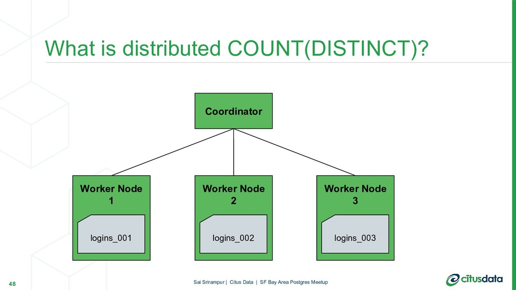 What is distributed COUNT(DISTINCT)? 48 Sai Sri...