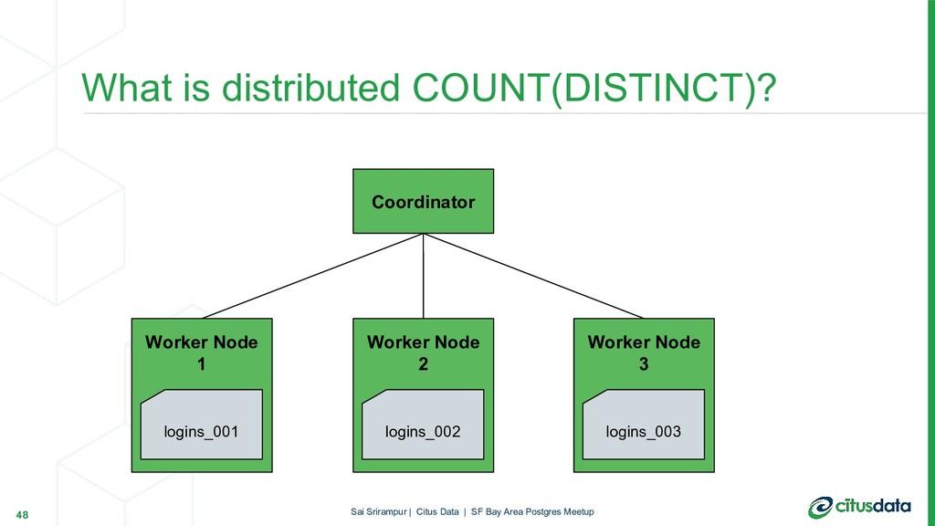 What is distributed COUNT(DISTINCT)? 48 Sai Sri...