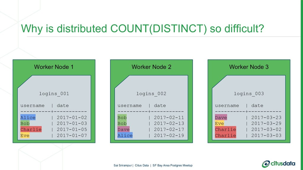 Why is distributed COUNT(DISTINCT) so difficult...