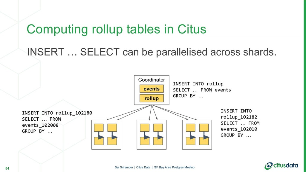 INSERT … SELECT can be parallelised across shar...