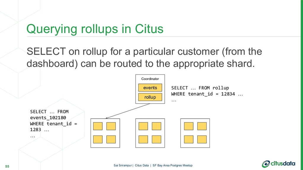 SELECT on rollup for a particular customer (fro...