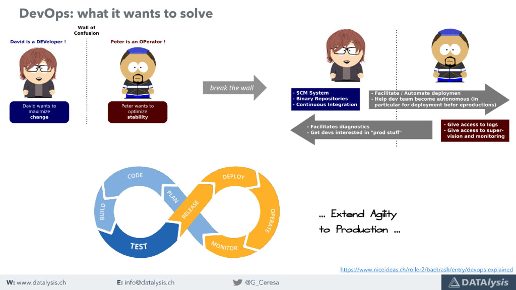 break the wall … Extend Agility to Production …