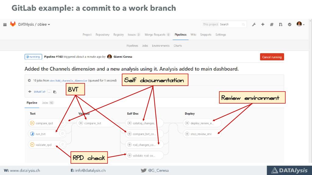RPD check BVT Self documentation Review environ...