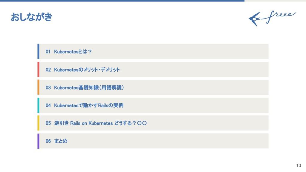 13 おしながき  06 まとめ  05 逆引き Rails on Kubernetes どう...