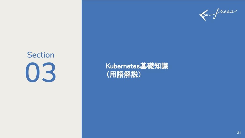 03 Kubernetes基礎知識 (用語解説) 31 Section