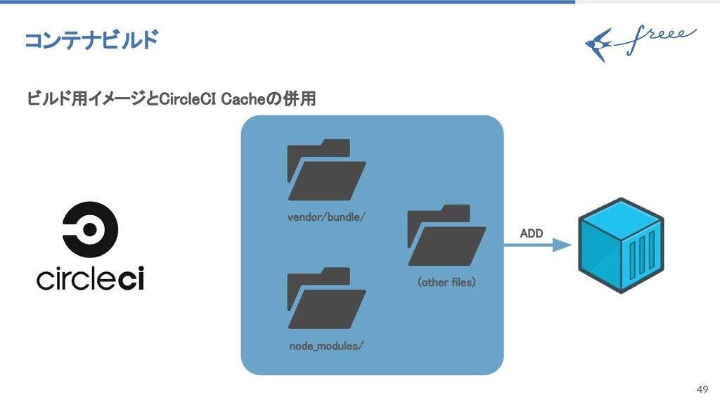 49 コンテナビルド ビルド用イメージとCircleCI Cacheの併用 vendor/bu...