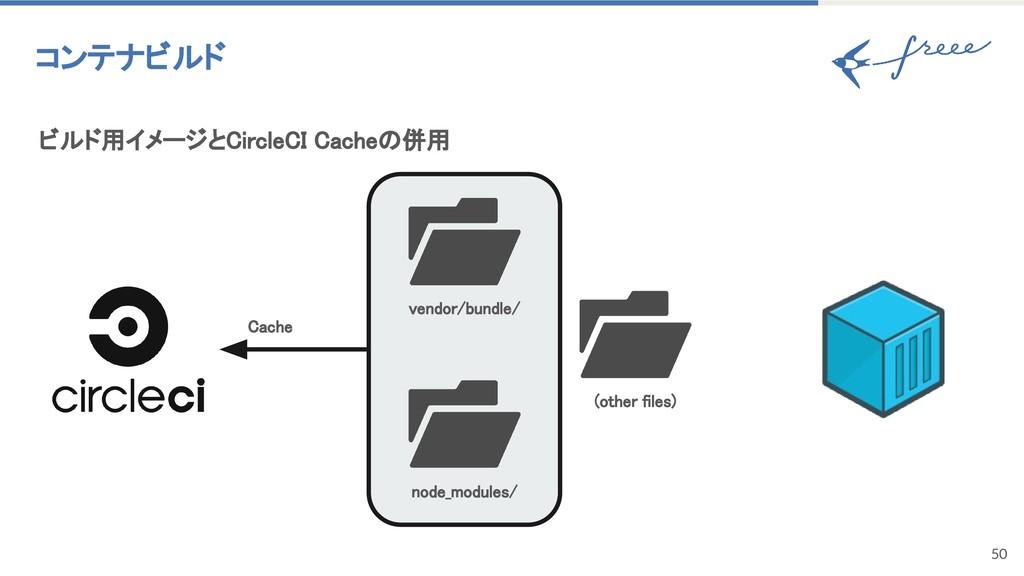 50 コンテナビルド ビルド用イメージとCircleCI Cacheの併用 vendor/bu...