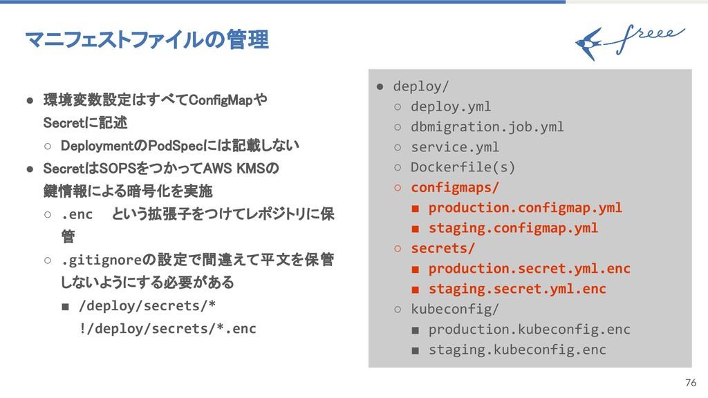 76 マニフェストファイルの管理 ● 環境変数設定はすべてConfigMapや Secretに...
