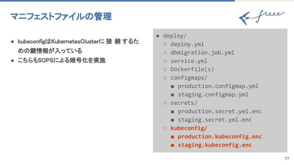 77 マニフェストファイルの管理 ● kubeconfigはKubernetesCluster...