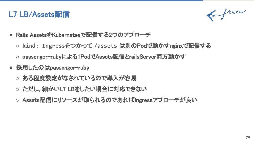 79 L7 LB/Assets配信 ● Rails AssetsをKubernetesで配信す...
