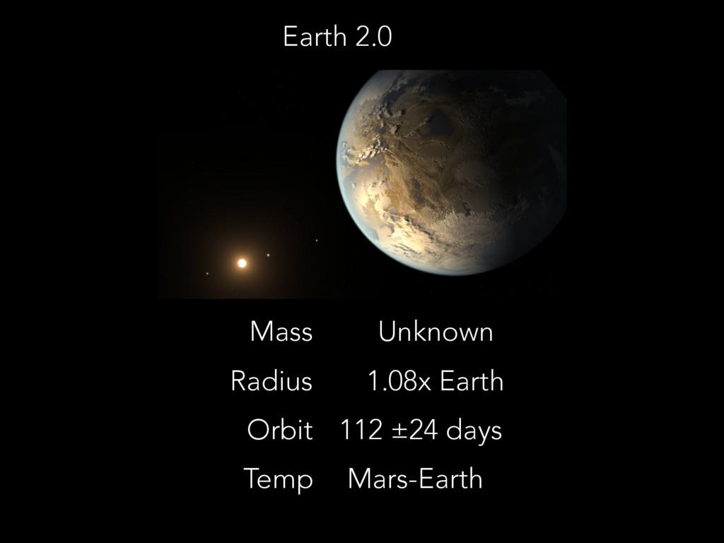 Earth 2.0 Mass Unknown Radius 1.08x Earth Temp ...