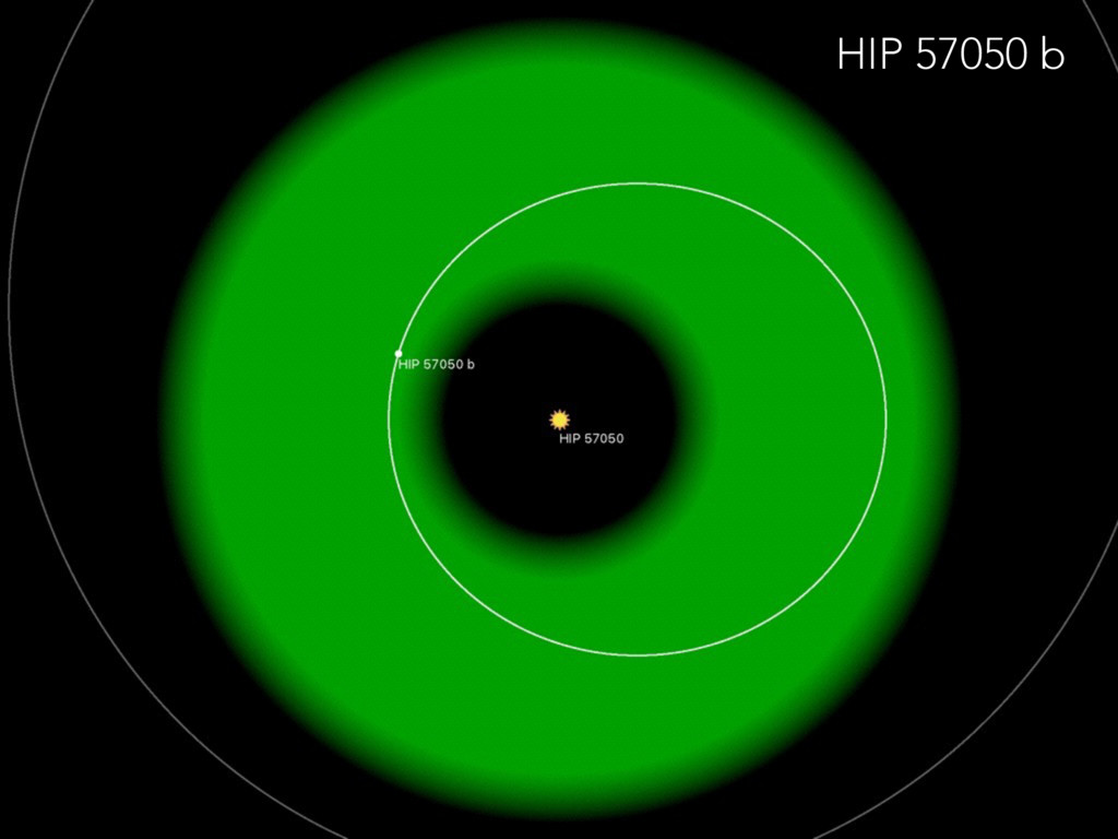 HIP 57050 b