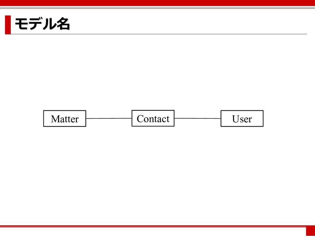 Matter Contact User