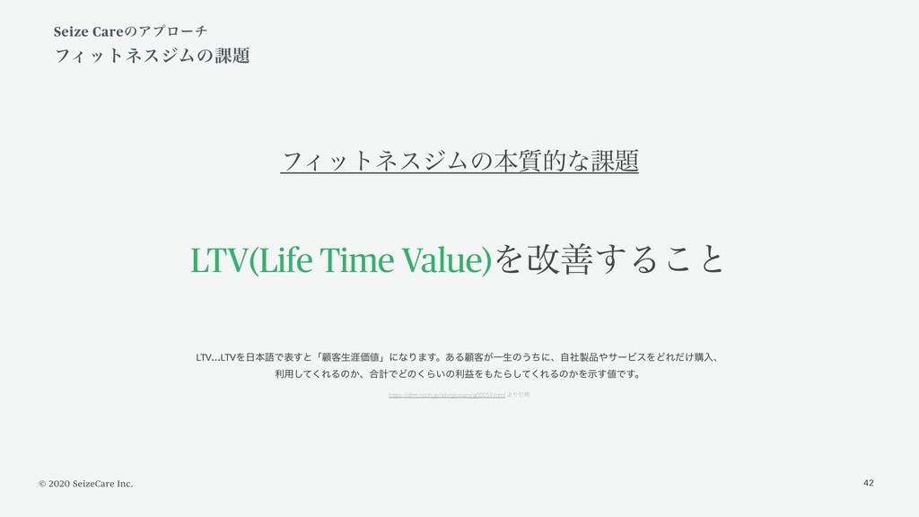 © 2020 SeizeCare Inc. LTV(Life Time Value)Λվળ͢Δ...