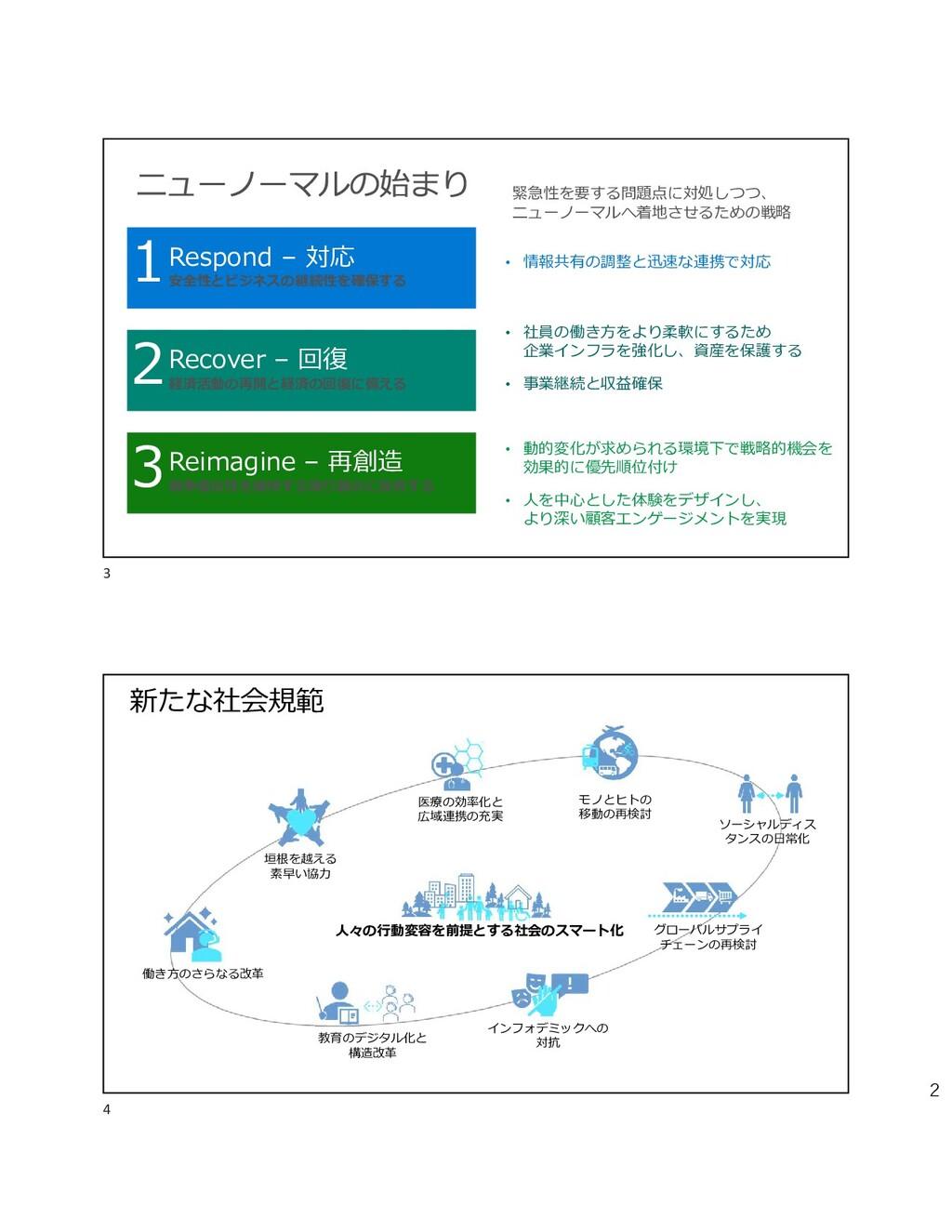 2 • 情報共有の調整と迅速な連携で対応 • 社員の働き方をより柔軟にするため 企業インフラを...