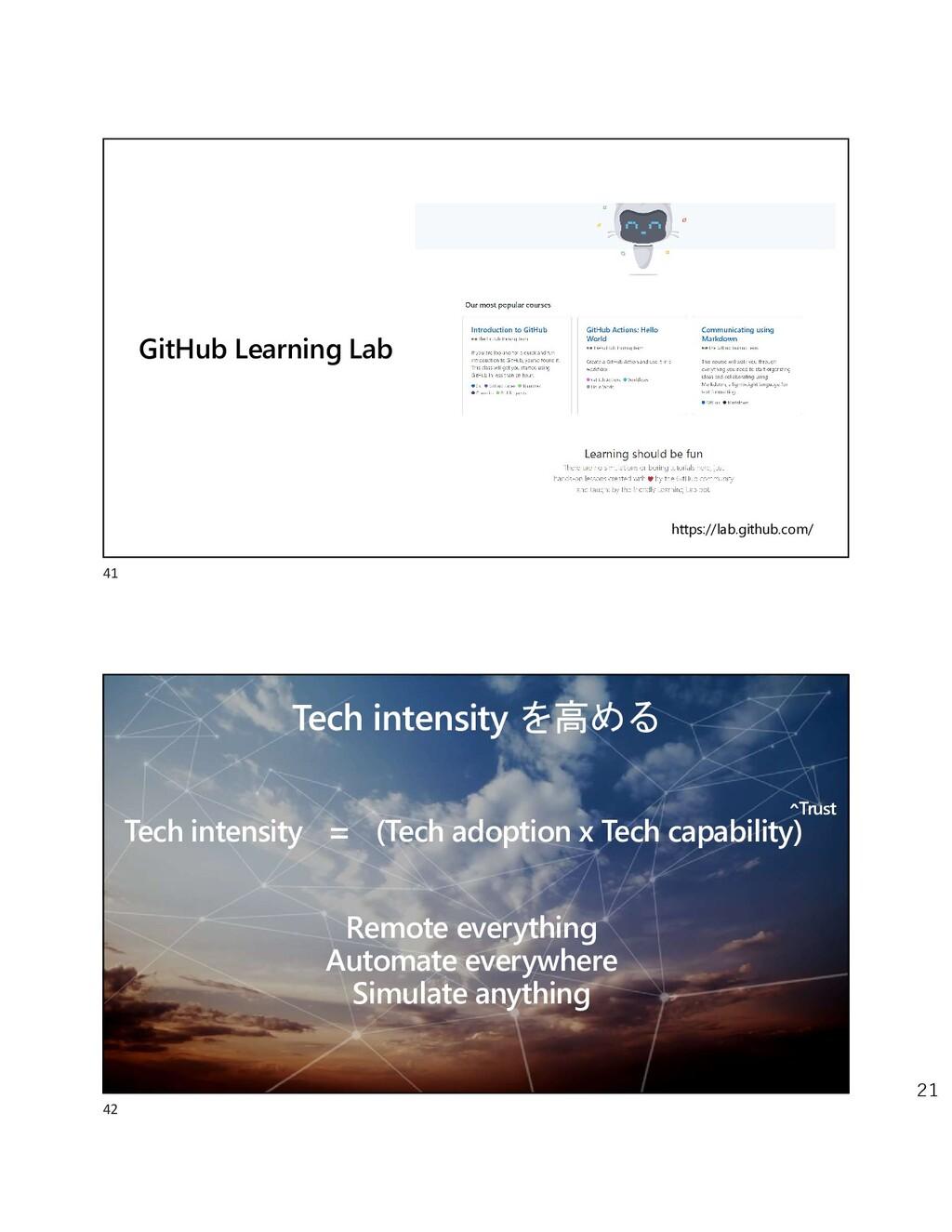 21 GitHub Learning Lab https://lab.github.com/ ...