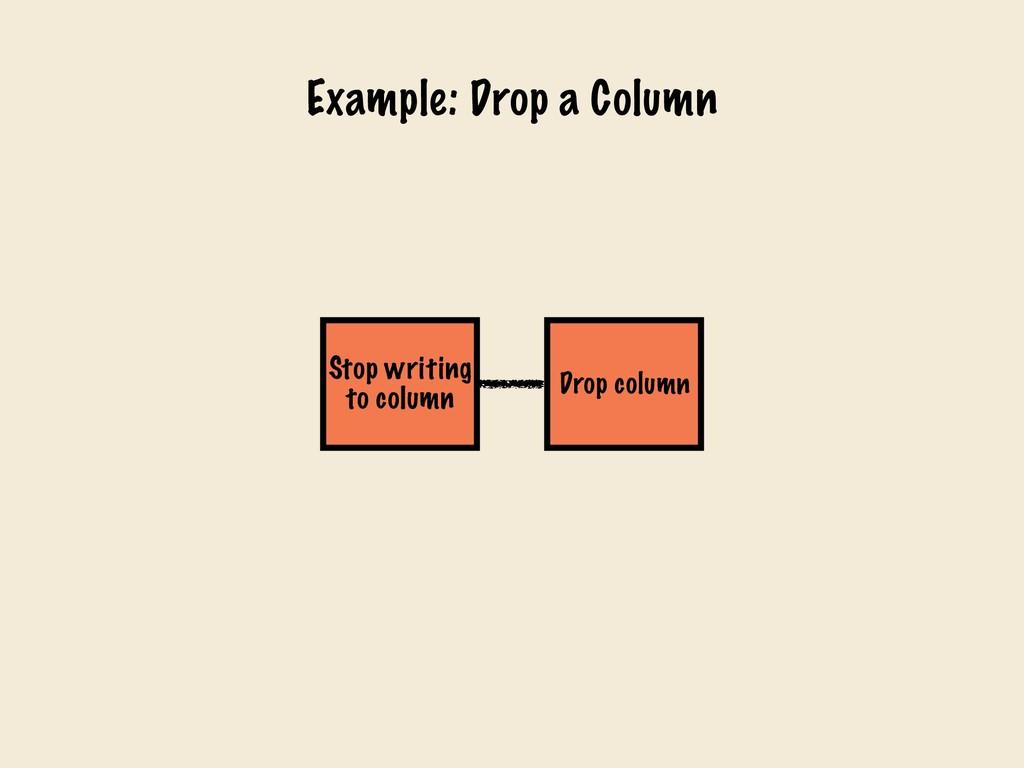 Example: Drop a Column Drop column Stop writing...