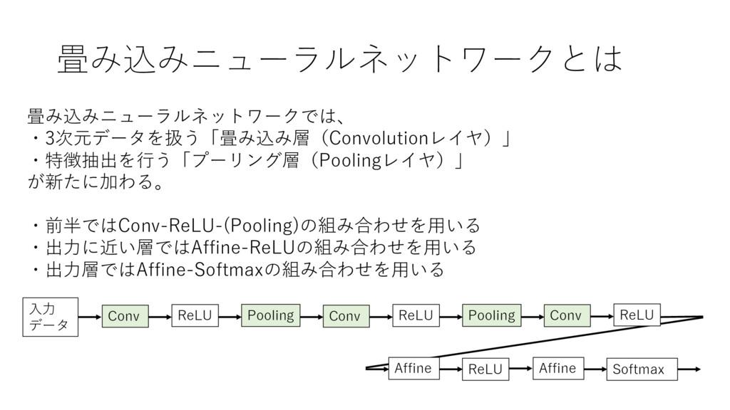 畳み込みニューラルネットワークとは 畳み込みニューラルネットワークでは、 ・3次元データを扱う...