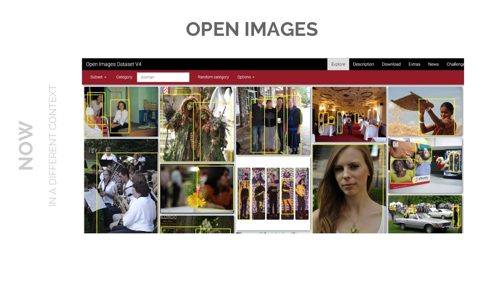 NOW IN A DIFFERENT CONTEXT OPEN IMAGES
