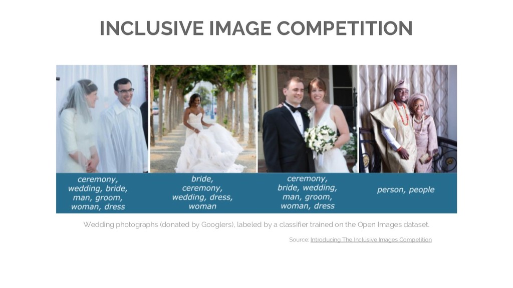 INCLUSIVE IMAGE COMPETITION Wedding photographs...